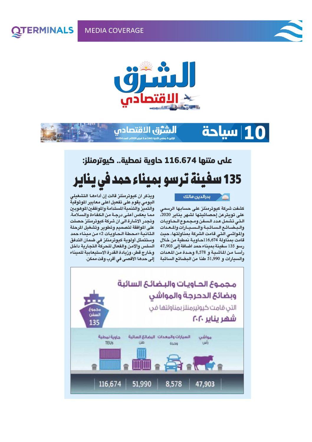 Media Coverage – 03 Feb 2020